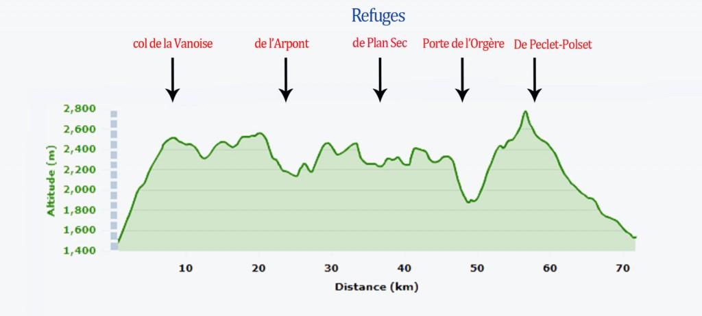 00-profil_TGV