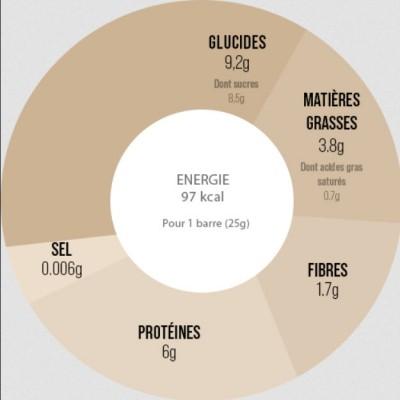 BAOUW Barre Bio protéine de...