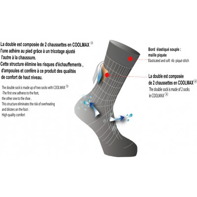 Chaussettes THYO Double...